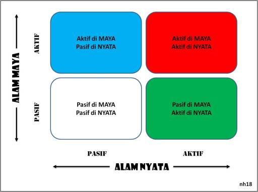 Maya vs. Nyata